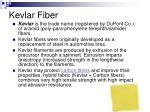 kevlar fiber