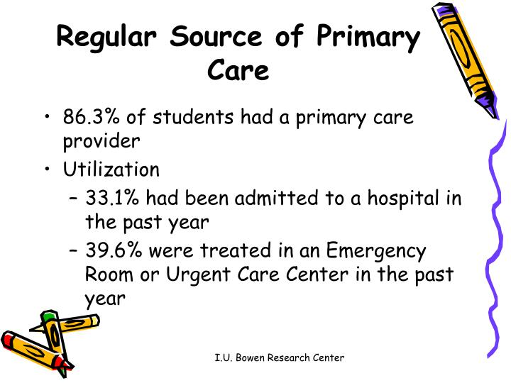 Regular Source of Primary Care