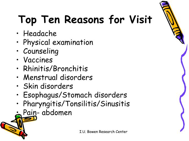 Top Ten Reasons for Visit