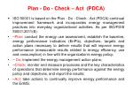 plan do check act pdca