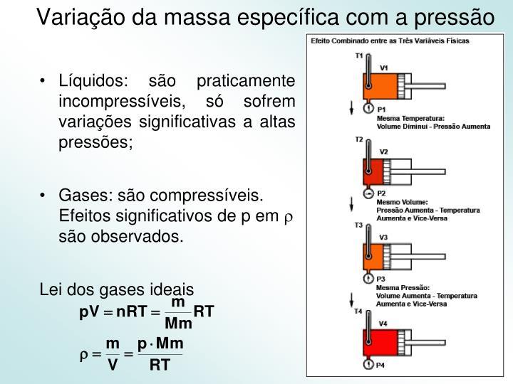 Variação da massa específica com a pressão