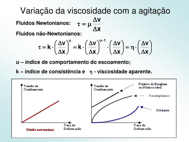 Variação da viscosidade com a agitação