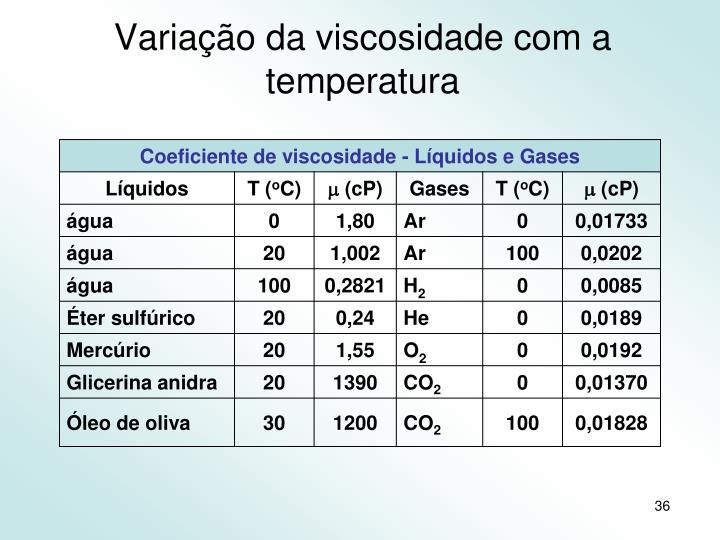 Variação da viscosidade com a temperatura