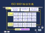 iso 90019