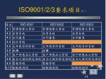 iso9001 2 3