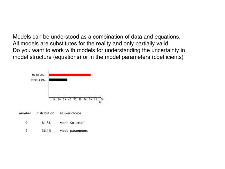 Models can be understood as a combination of data and equations.