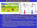 el ciclo del hidr geno solar