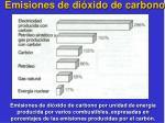 emisiones de di xido de carbono