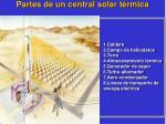 partes de un central solar t rmica
