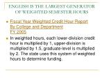 english is the largest generator of weighted semester hours