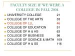 faculty size if we were a college in fall 2004