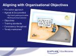 aligning with organisational objectives