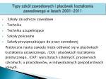 typy szk zawodowych i plac wek kszta cenia zawodowego w latach 2001 2011