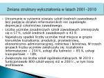 zmiana struktury wykszta cenia w latach 2001 2010