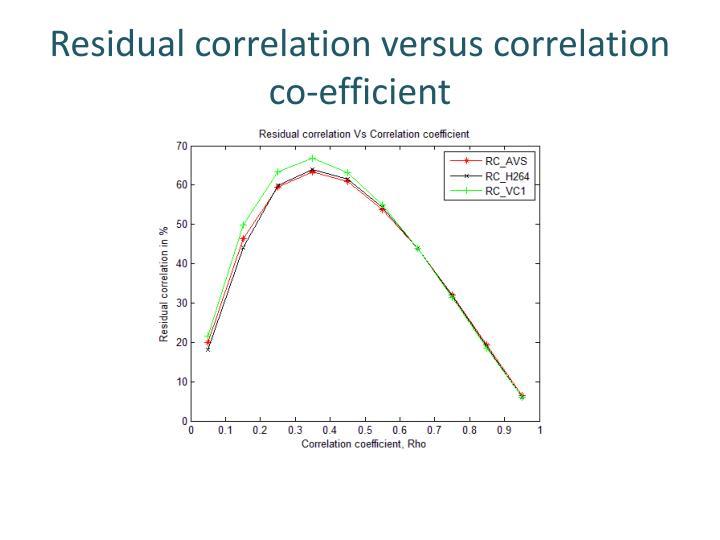 Residual correlation versus correlation co-efficient
