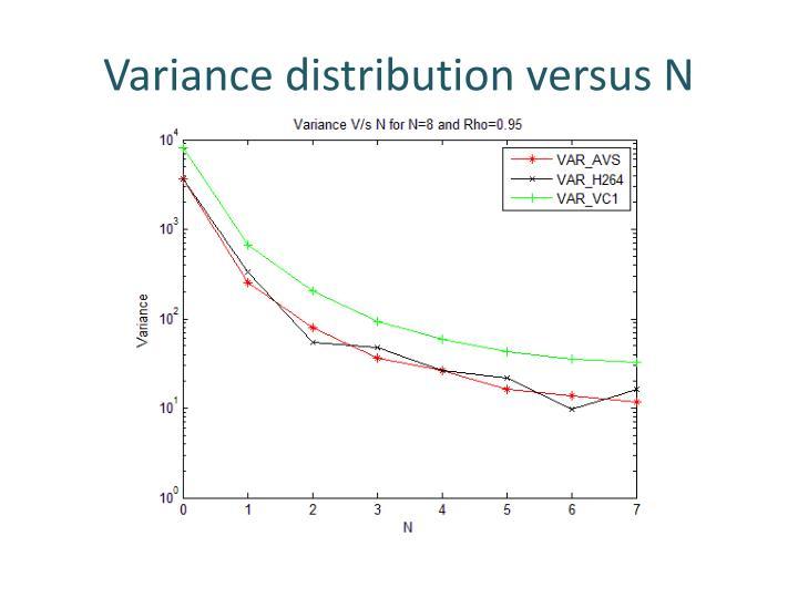 Variance distribution versus N