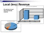 local levy revenue