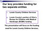 our levy provides funding for two separate entities