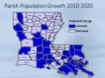 parish population growth 2010 2020