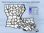 parish projected to lose population 2010 2020