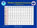 weather element forecast for washington d c1