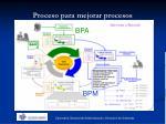 proceso para mejorar procesos