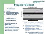 impacto potencial