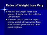 rates of weight loss vary