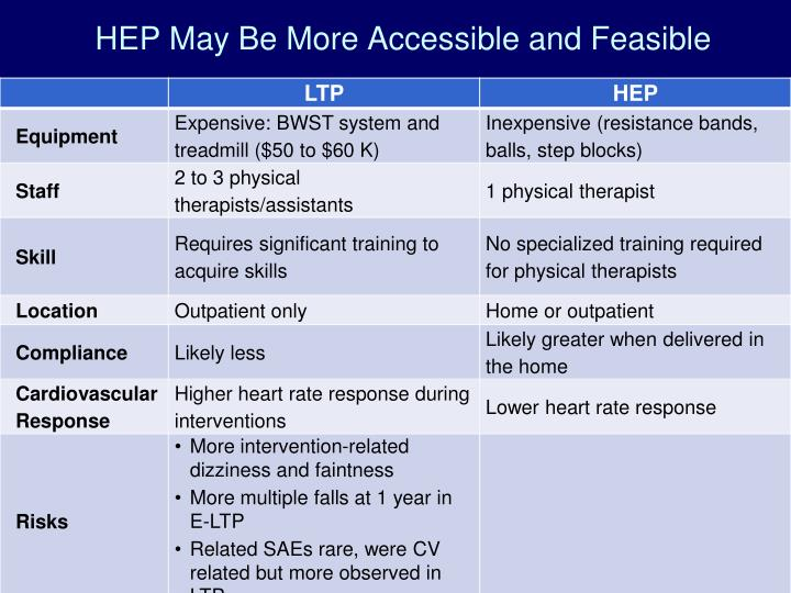 HEP May Be More Accessible and Feasible