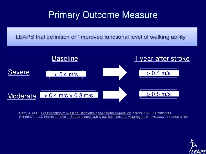 Primary Outcome Measure