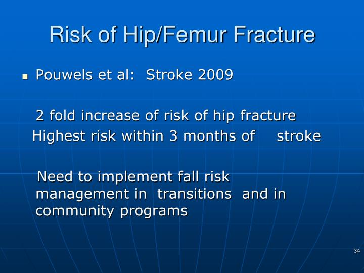 Risk of Hip/Femur Fracture