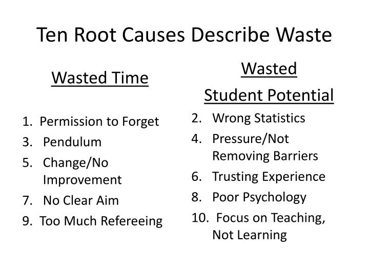 ten root causes describe waste n.