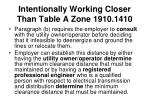 intentionally working closer than table a zone 1910 1410