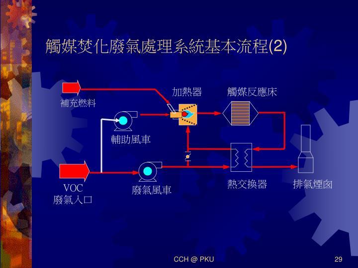 觸媒焚化廢氣處理系統基本流程(2)