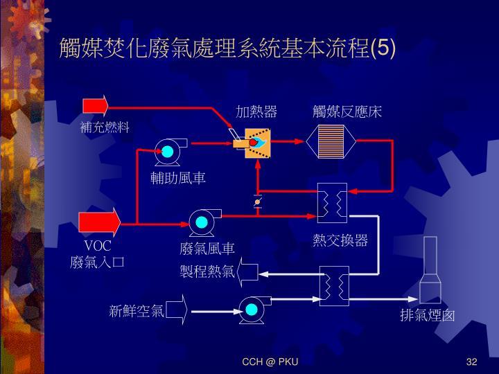 觸媒焚化廢氣處理系統基本流程(5)