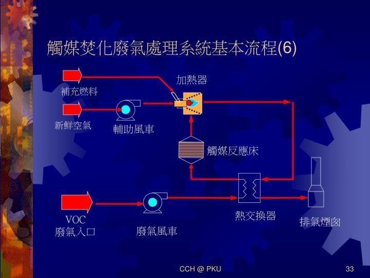 觸媒焚化廢氣處理系統基本流程(6)