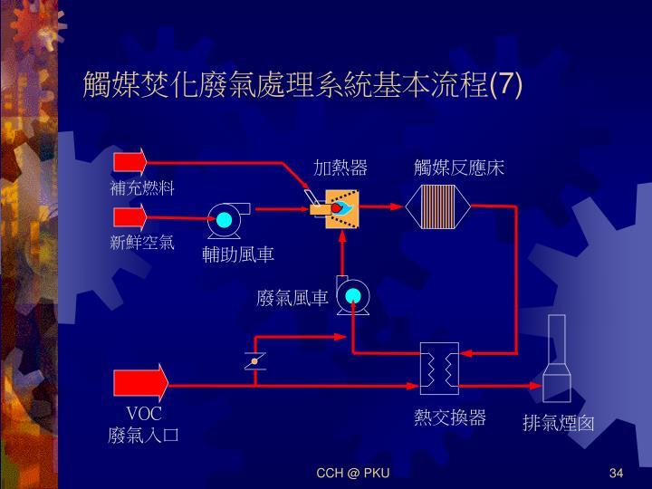 觸媒焚化廢氣處理系統基本流程(7)