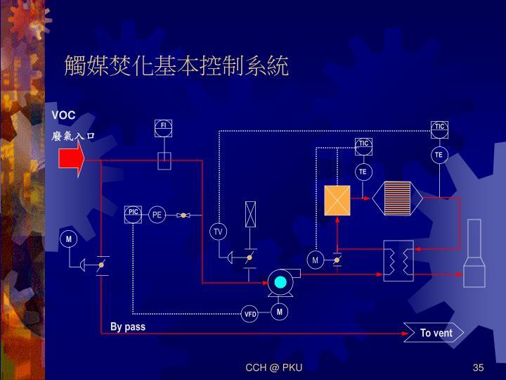 觸媒焚化基本控制系統