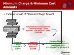 minimum charge minimum cost amounts