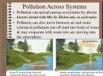 pollution across systems