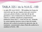 tabla 325 i de la n a g 100