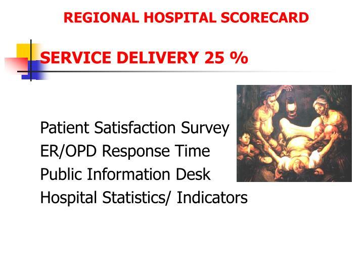 REGIONAL HOSPITAL SCORECARD
