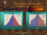programa de higiene y control de alimentos1