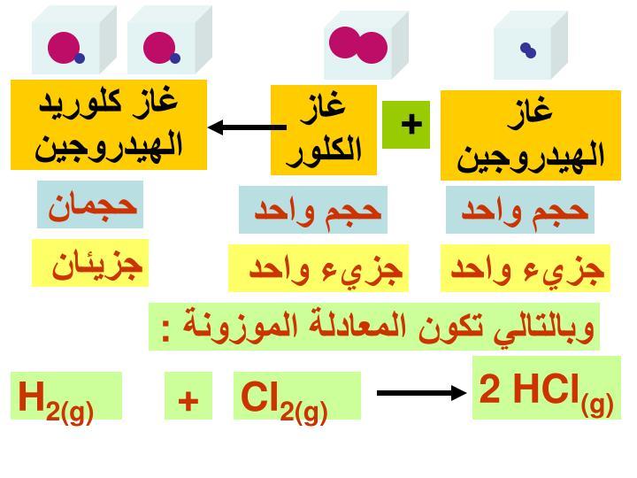 غاز كلوريد الهيدروجين