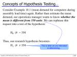 concepts of hypothesis testing