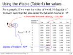 using the t table table 4 for values