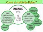 come si suddivide l islam
