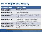 bill of rights and privacy