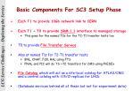 basic components for sc3 setup phase