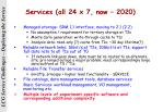 services all 24 x 7 now 2020